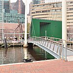 Inner Harbor Baltimore, USA